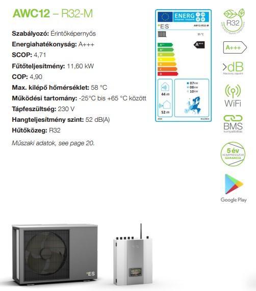 AWC12 – R32-M-Energy-Save